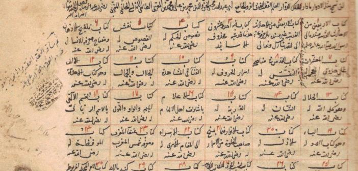 علم الحروف عندالشيخ الأكبر محي الدين بن عربي